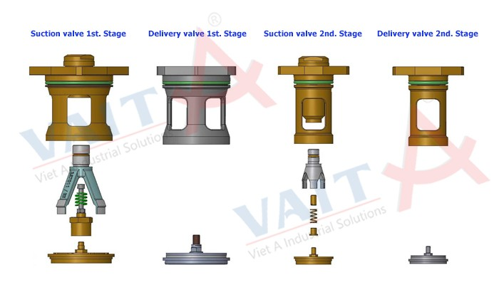 SUCTION & DELIVERY VALVES