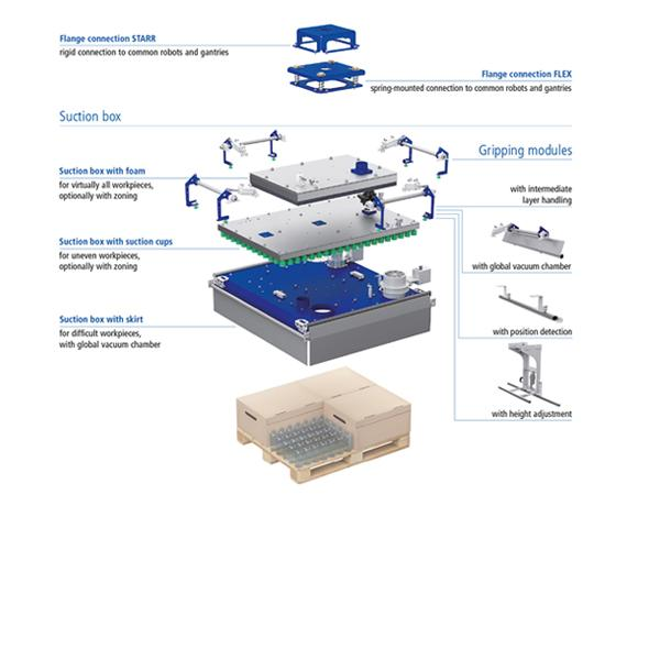 VACUUM LAYER GRIPPING SYSTEMS SPZ