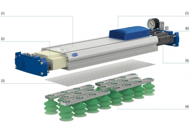 VACUUM AREA GRIPPING SYSTEM FXP